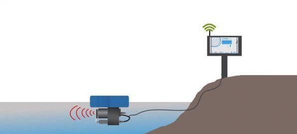 Control de Algas en Tranques de riego con LG Sonic e-line
